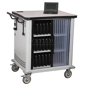 A cabinet-style cart that you can find in most K-12 classrooms these days