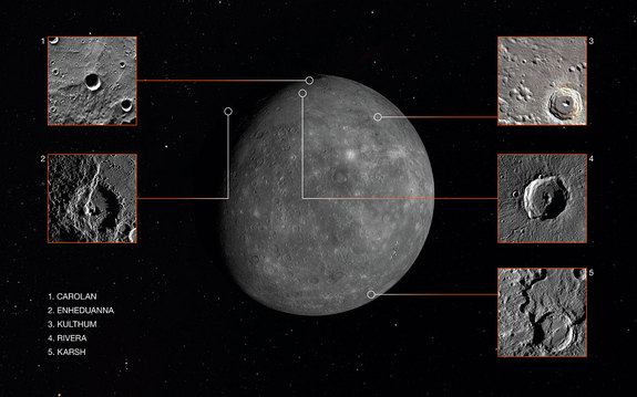 An image of Mercury marked with the locations of the five craters and their new names.